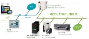 高精度位置計測センサー K1Gシリーズ-アズビル