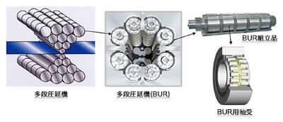 ジェイテクト,多段圧延機バックアップロール用高性能高密封軸受を開発
