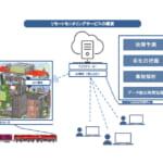 JR貨物,機関車にリモートモニタリングサービスを導入