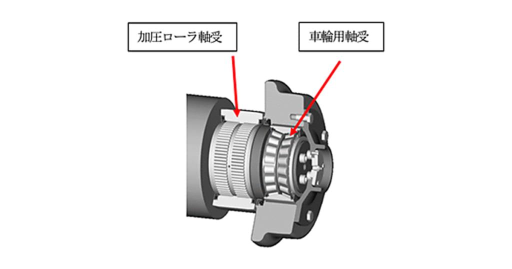 ジェイテクト,焼結機パレット台車加圧ローラ用軸受を改良