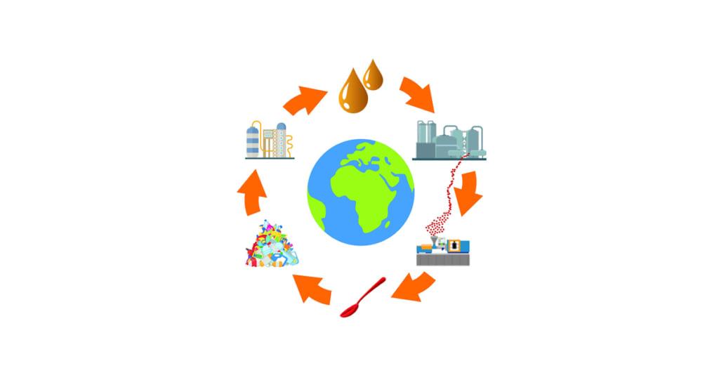 イグス・ドイツ本社,ケミカルリサイクルのスタートアップ企業に投資