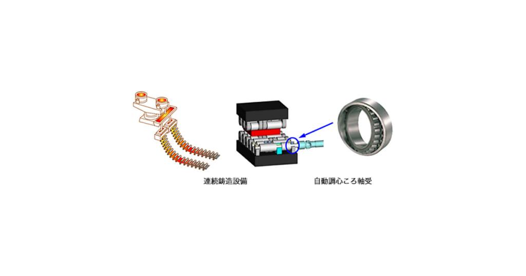 ジェイテクト,連続鋳造設備用長寿命自動調心ころ軸受「JHS 330」を開発