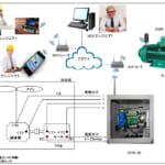 新川電機,クラウド型モバイル振動監視システムを発売