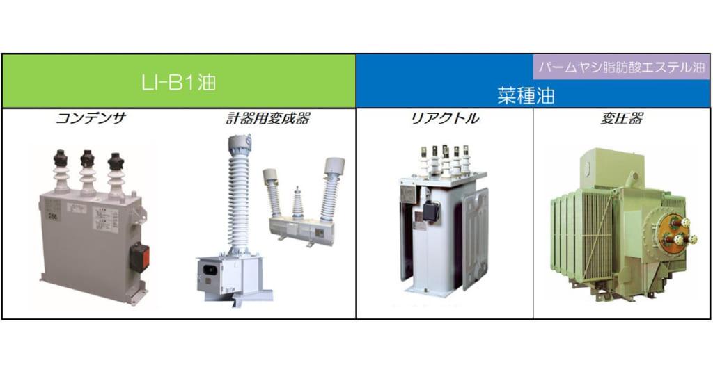 日新電機,油入機器に生分解性電気絶縁油を適用
