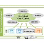 ENEOSホールディングス,「デジタルトランスフォーメーション銘柄 2020」に選定される