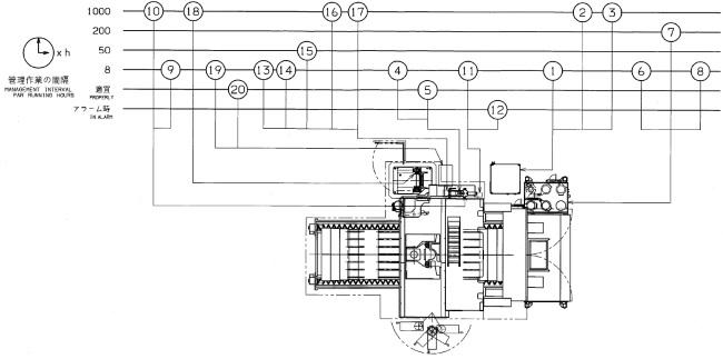 VP1800 立形マシニングセンタ  950016030