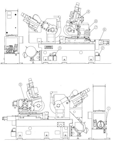 UG-250-II 心なし研削盤  950076007