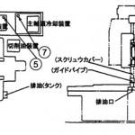 三井精機工業 J4DNの潤滑個所と適油ガイド