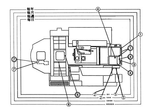 YBM-600N・660N マシニングセンタ  950114006