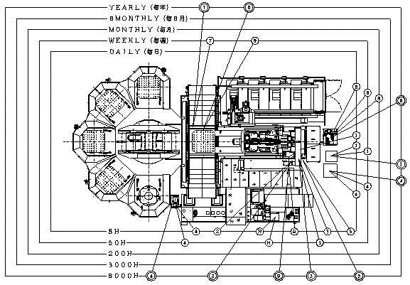 YBM-10T マシニングセンタ  950114008