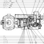 安田工業  YBM-10T-TH マシニングセンタの潤滑個所と適油ガイド