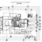 安田工業  YBM-7T マシニングセンタの潤滑個所と適油ガイド