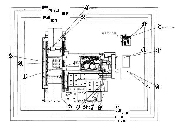 YBM-900NTT マシニングセンタ  950114025