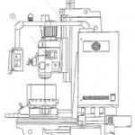 山崎技研  YZ-510NC 立て中ぐりNCフライス盤の潤滑個所と適油ガイド