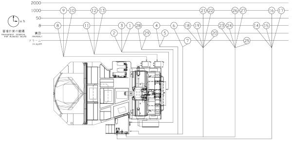 HM1600 横形マシニングセンタ ギヤ4/8R  950016060