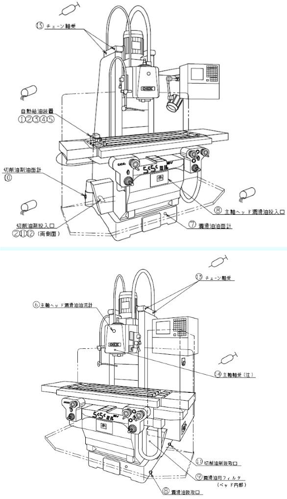 MH2NCV/3NCV 立形マシニングセンタ  950016089