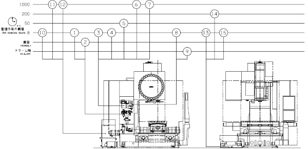 VB53 高精度立形マシニングセンタ  950016090