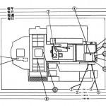 安田工業 YBM-6J マシニングセンタの潤滑個所と適油ガイド
