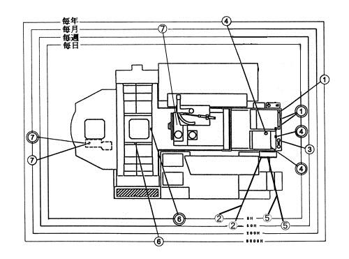 YBM-6J マシニングセンタ  950114035