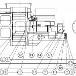 三井精機工業 HU100 横形マシニングセンタの潤滑個所と適油ガイド