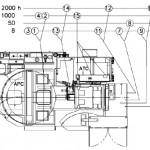 三井精機工業 VTX750 立形マシニングセンタの潤滑個所と適油ガイド