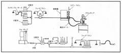 リンカーン・セントロマチックシステム | 給油・給脂機器システム | シー・エス・シー