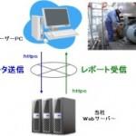 A-RMDs | Web型遠隔自動振動診断システム | 旭化成エンジニアリング