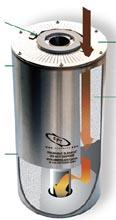 ICBフィルター | 潤滑油・作動油用フィルター | プラントサービス