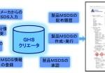 GHSクリエータ | GHS対応MSDS管理システム | シスミックインテグレーション