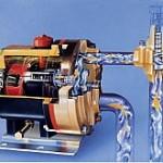 ハイドラ・セル・ポンプ | 三連式ダイヤフラムポンプ | シー・エス・シー