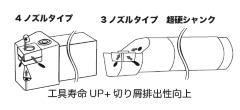 EB-TOOL   MQLセミドライ加工専用旋削ホルダ   フジBC技研