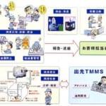 出光興産のコンディションモニタリング関連製品 | コンディションモニタリングBOX | ジュンツウネット21