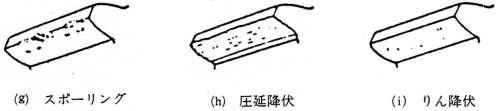 (g)スポーリング(h)圧延降伏(i)りん降伏:歯車における損傷の種類