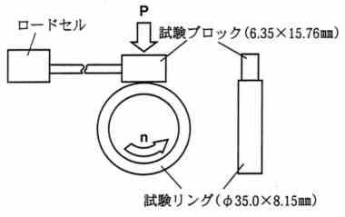LFW-1試験(試験部概略図)