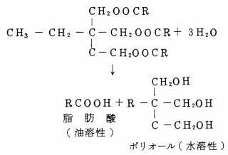 加水分解によるポリオールの生成