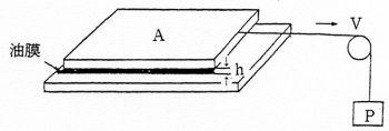 粘度の説明図