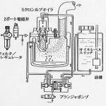 給油・給脂装置の概要について | ジュンツウネット21