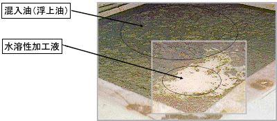 加工機タンクの混入油(浮上油)