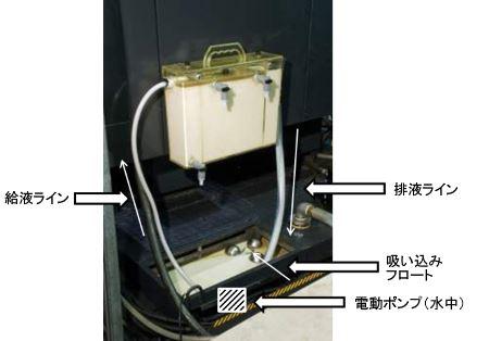 マグネットプレートによる機械への設置状態