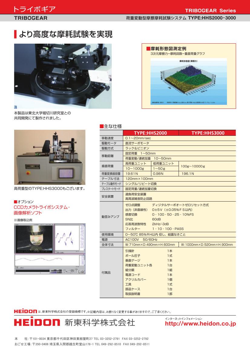 トライボギア TYPE:HHS2000・3000(2)