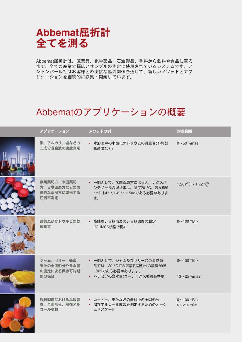 Abbematシリーズ2
