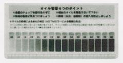 ポケットサイズの汚染度点検用ツール