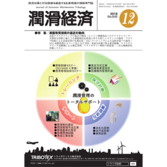 潤滑経済 2018年12月号(No. 645)
