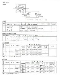 圧縮機・送風機のメインテナンス掲載例