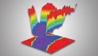 XPM:高速ナノ力学特性マッピング-ハイジトロン TI980