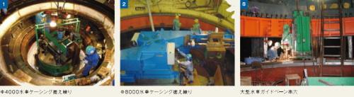 水力発電所現地機械加工-現地機械加工
