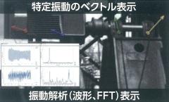 特定振動のベクトル表示・振動解析(波形,FFT)表示-振動可視化測定サービス
